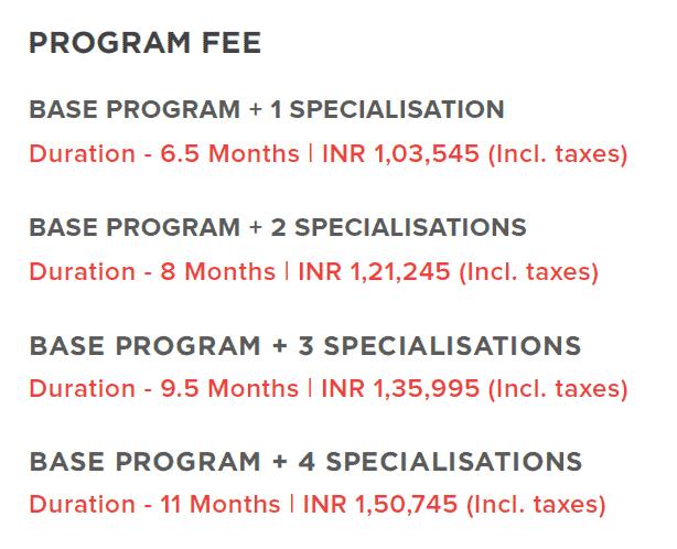 digital marketing course pricing