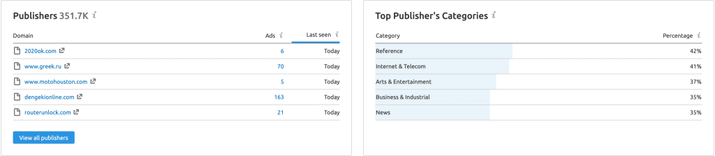 Publisher and Publisher Categories